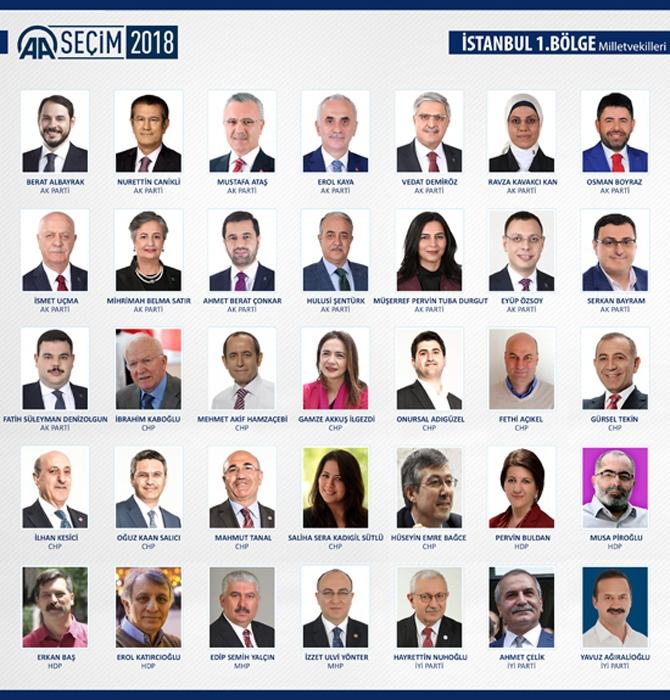 İşte Meclis'e giren 600 milletvekilinin listesi galerisi resim 42