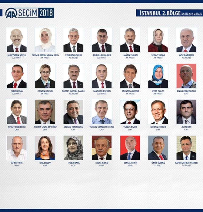 İşte Meclis'e giren 600 milletvekilinin listesi galerisi resim 43