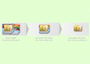 Nano-SIM kartlar neyi değiştirecek?