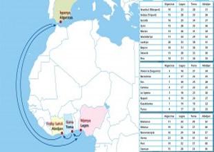 Arkas, Batı Afrika'ya servis vermeye başlıyor