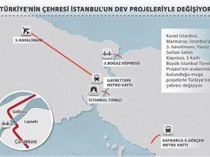 Türkiye'nin çehresi İstanbul'un dev projeleri ile değişiyor