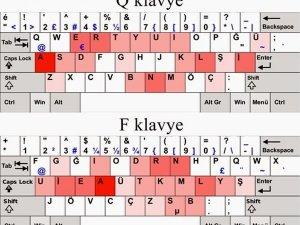 F Klavye için hazırlıklar sürüyor