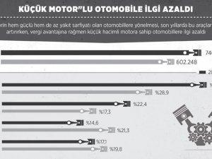 Küçük motorlu otomobile ilgi azaldı