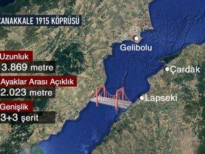 Çanakkale Köprüsü için acele kamulaştırma kararı