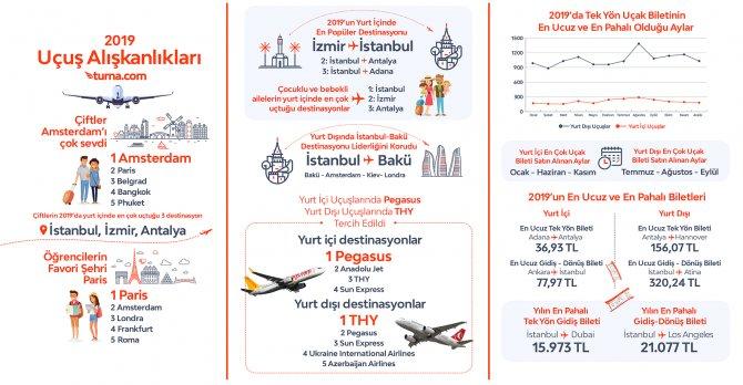 1579680518_2019_u__u___al____kanl__klar___infografik.png