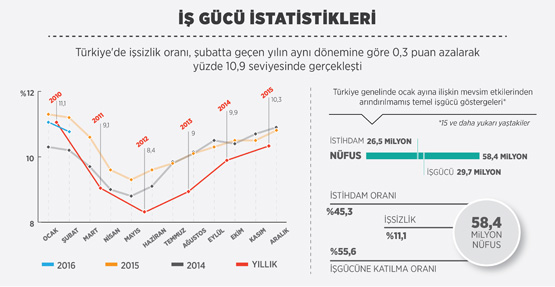 grafik-2016-05-ic_gucu_555.jpg