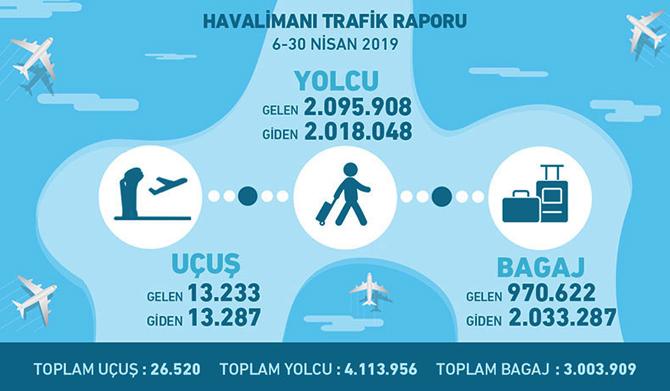 istanbul_havalimani_yolcu_sayisi.jpg